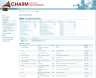 CHARM's sound files site